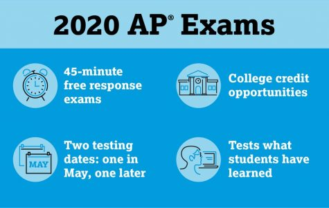 The New AP Exams
