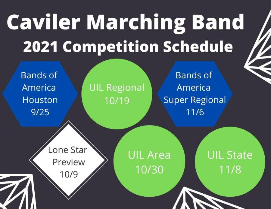 Marching+Band+Competition+Breakdown